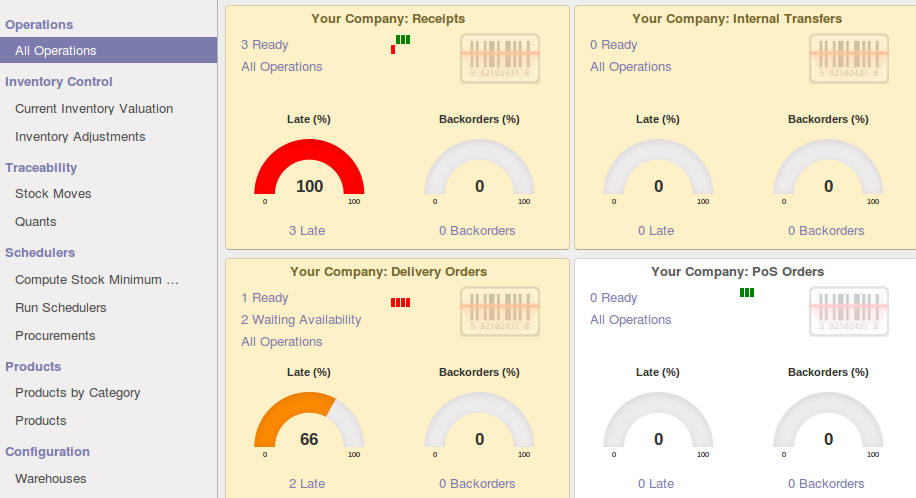 SupersimpleSoftware-BusinessCenter-warehouse-dashboard